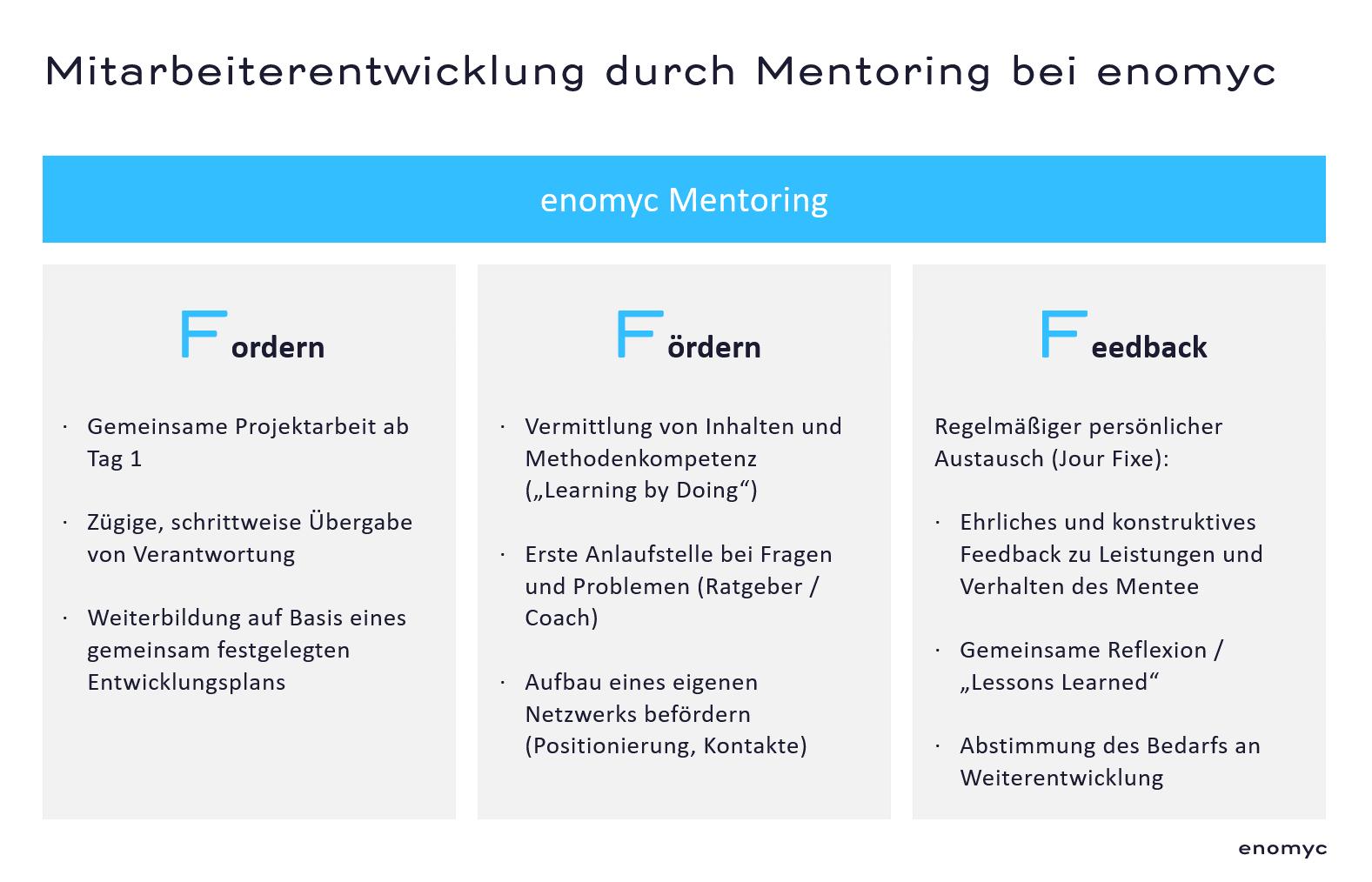 Mitarbeiterentwicklung durch Mentoring-2